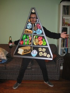 Food-Pyramid-Costume