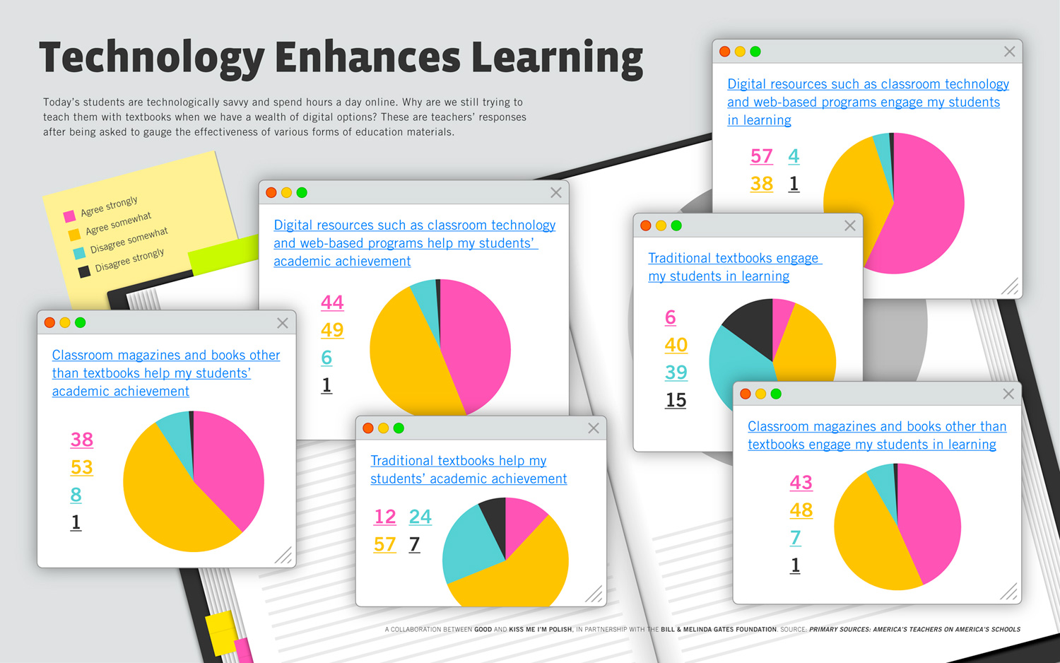 external image Technology-Enhances-Learning-Infographic.jpg
